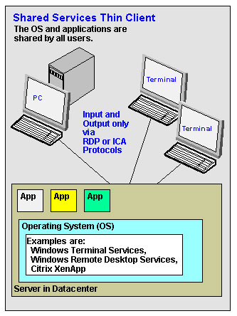 thinclient-1