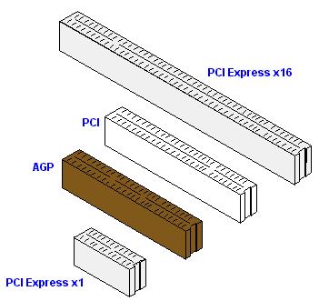 PCI-1