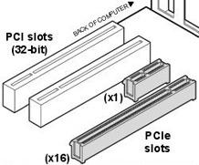 PCI-2