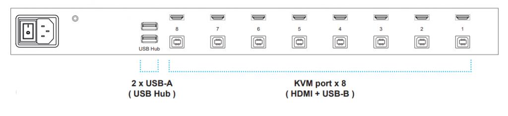 8 Port KVM Switch